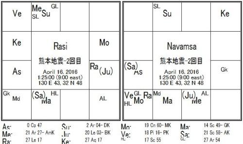 熊本地震-2回目-2