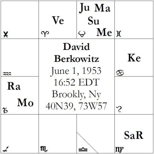 david-berkowitz-1